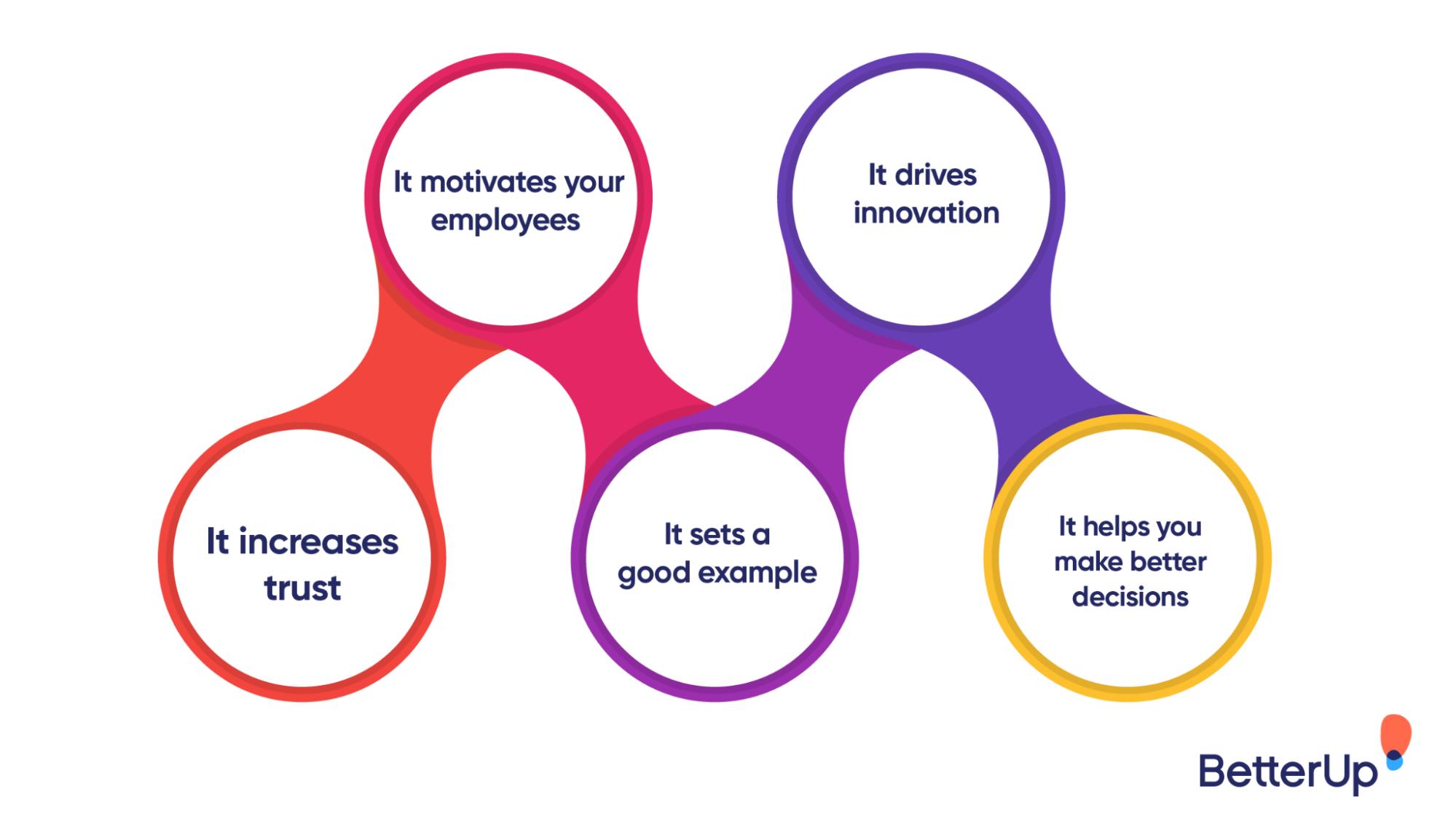 leadership_listening_-_infographic-positive-impact-of-listening-leadership-listening