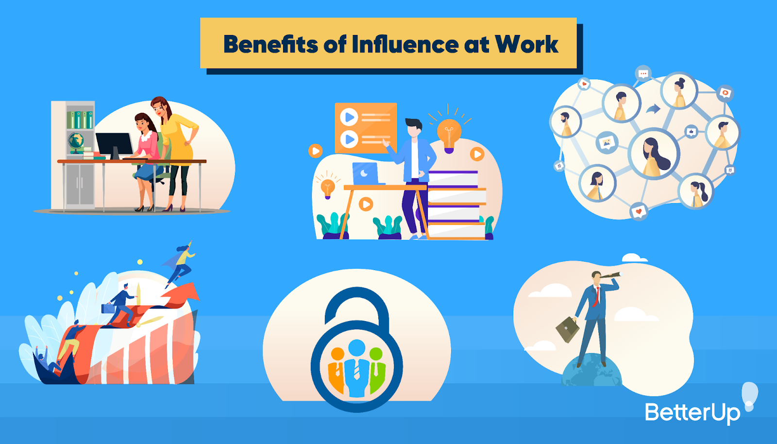 graphic-outlining-the-four-benefits-of-building-influence-at-work