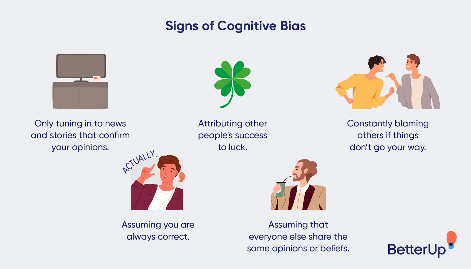 graphic-showing-signs-of-cognitive-bias