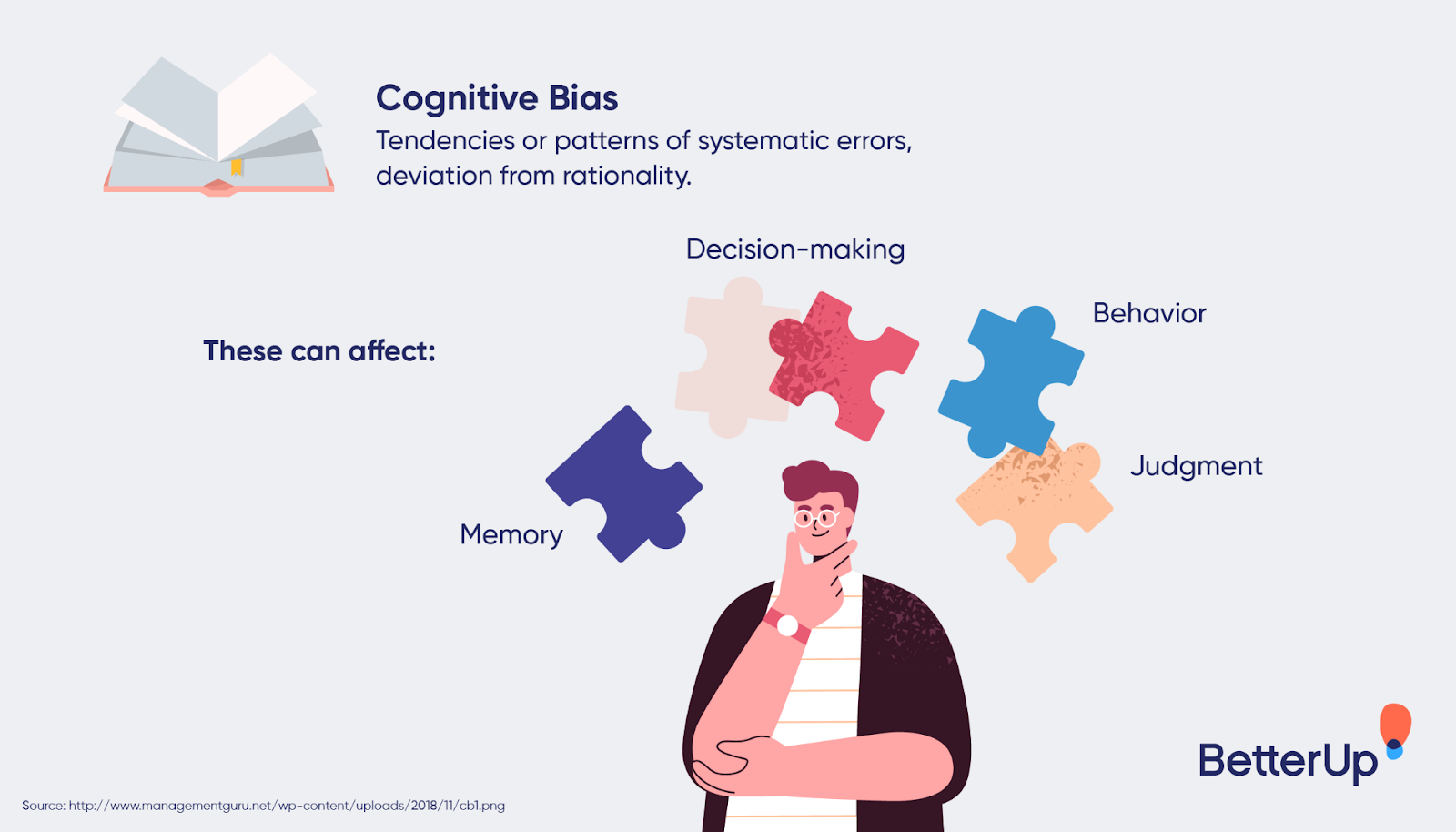 definition-of-cognitive-bias