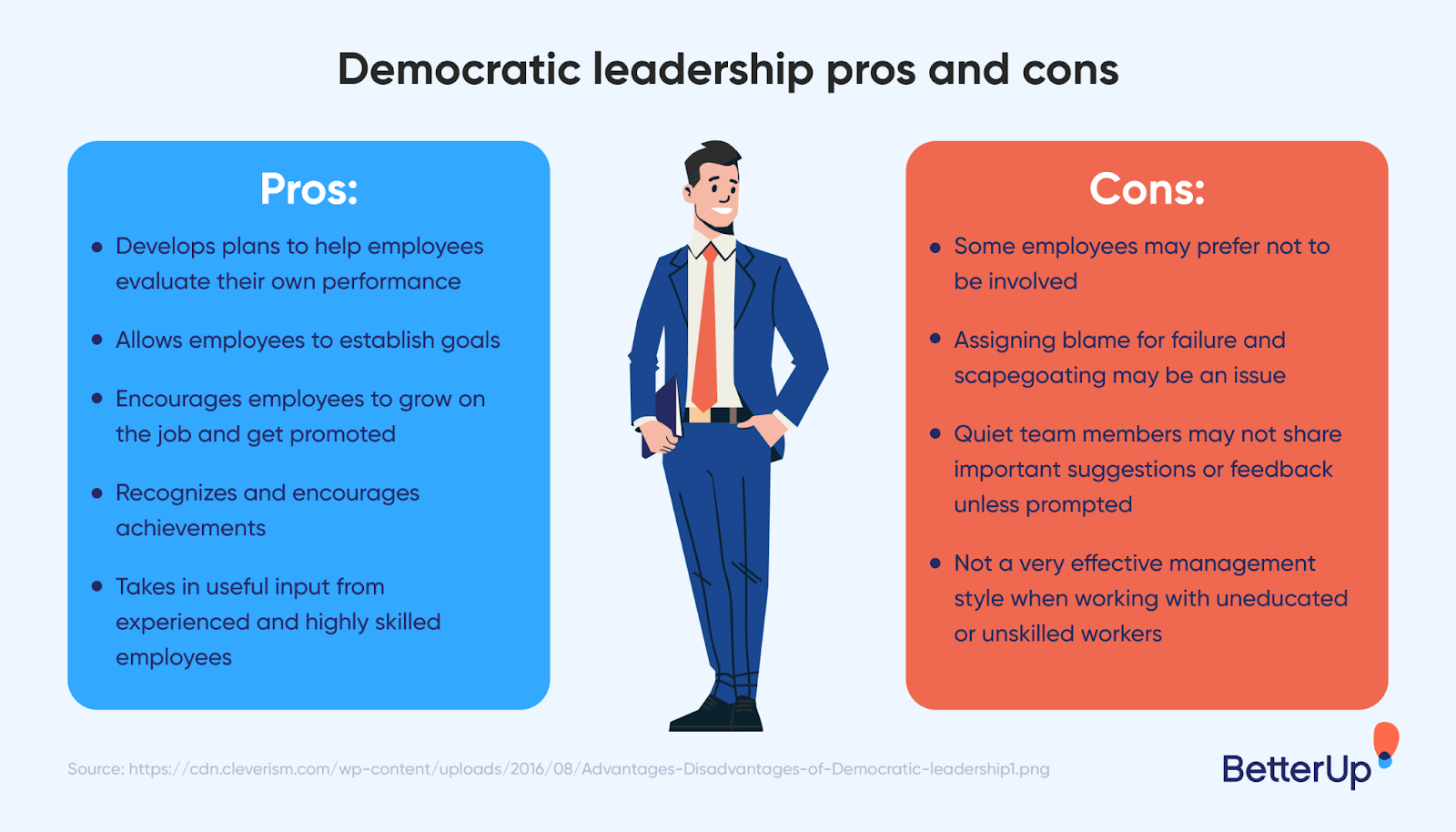 graphic-of-business-man-and-pros-cons-listed--democratic leadership style