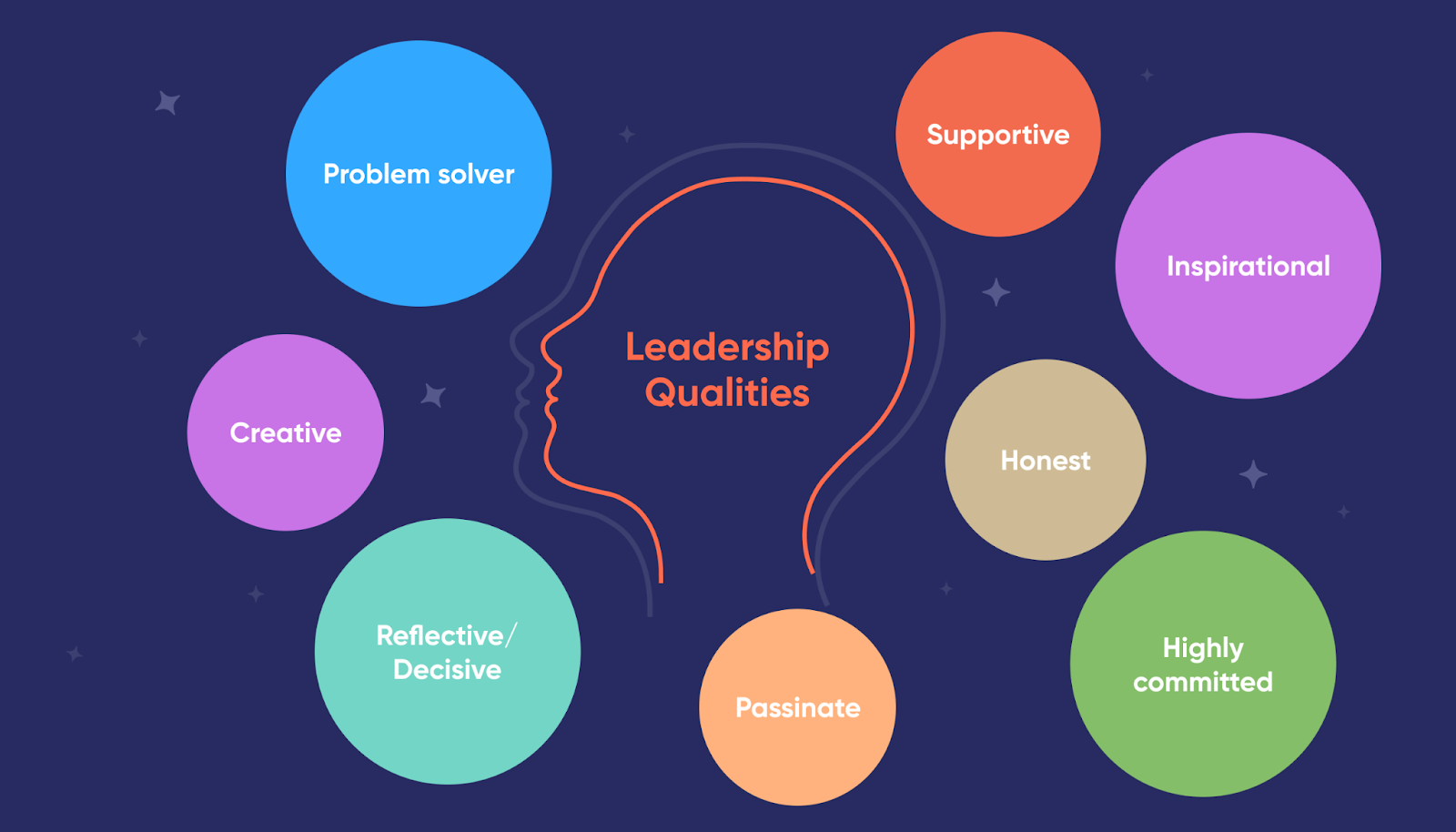 graphic-qualities-we-should-look-for-in-leadership-full-potential