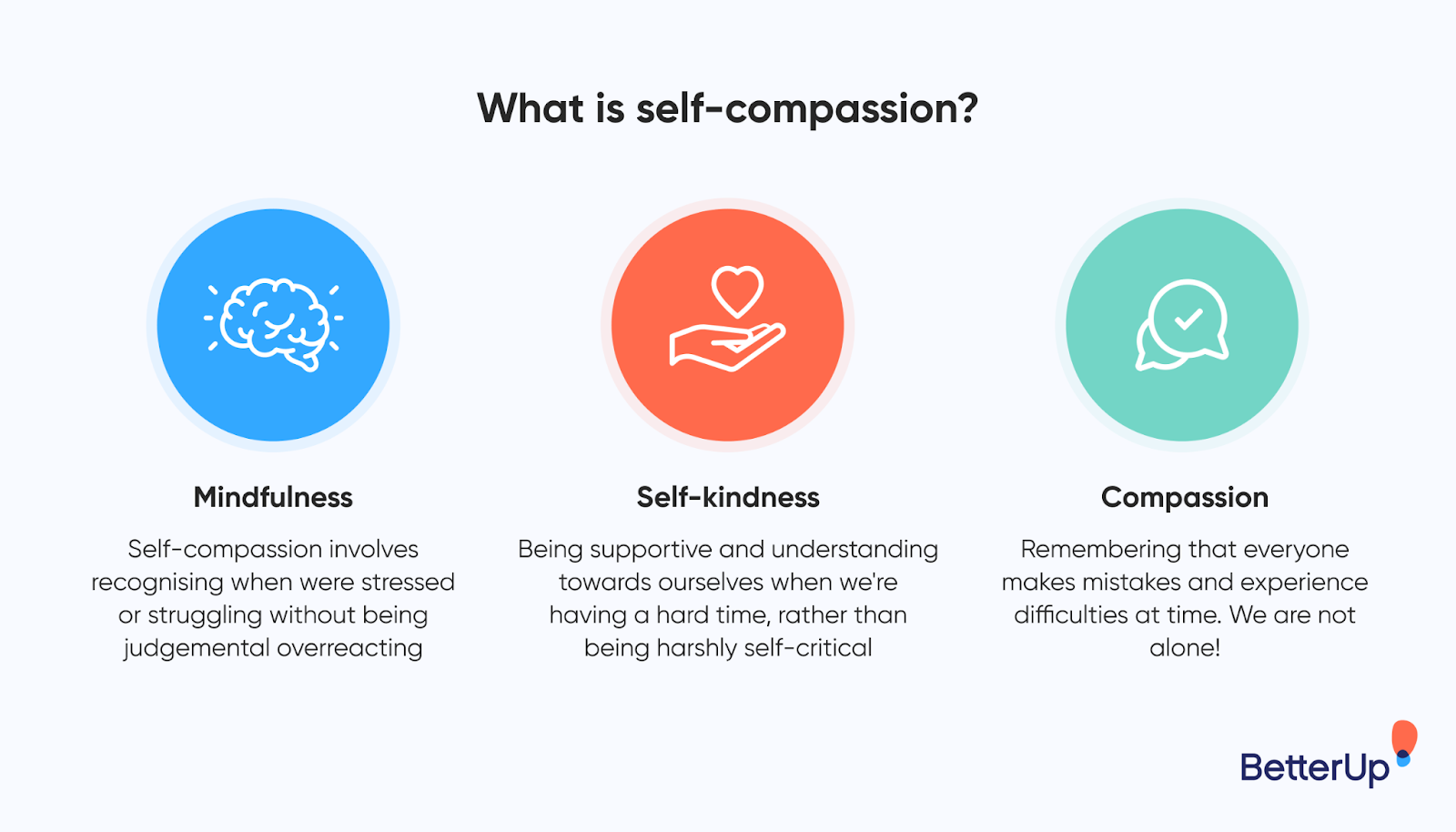 what-is-self-compassion-full-potential