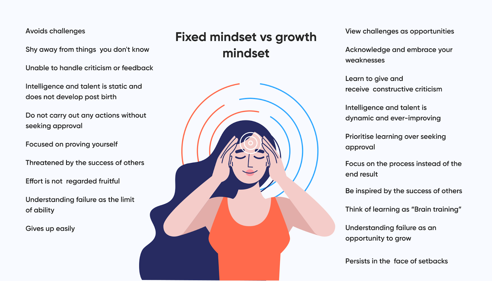 graphic-fixed-mindset-vs-growth-mindset-full-potential