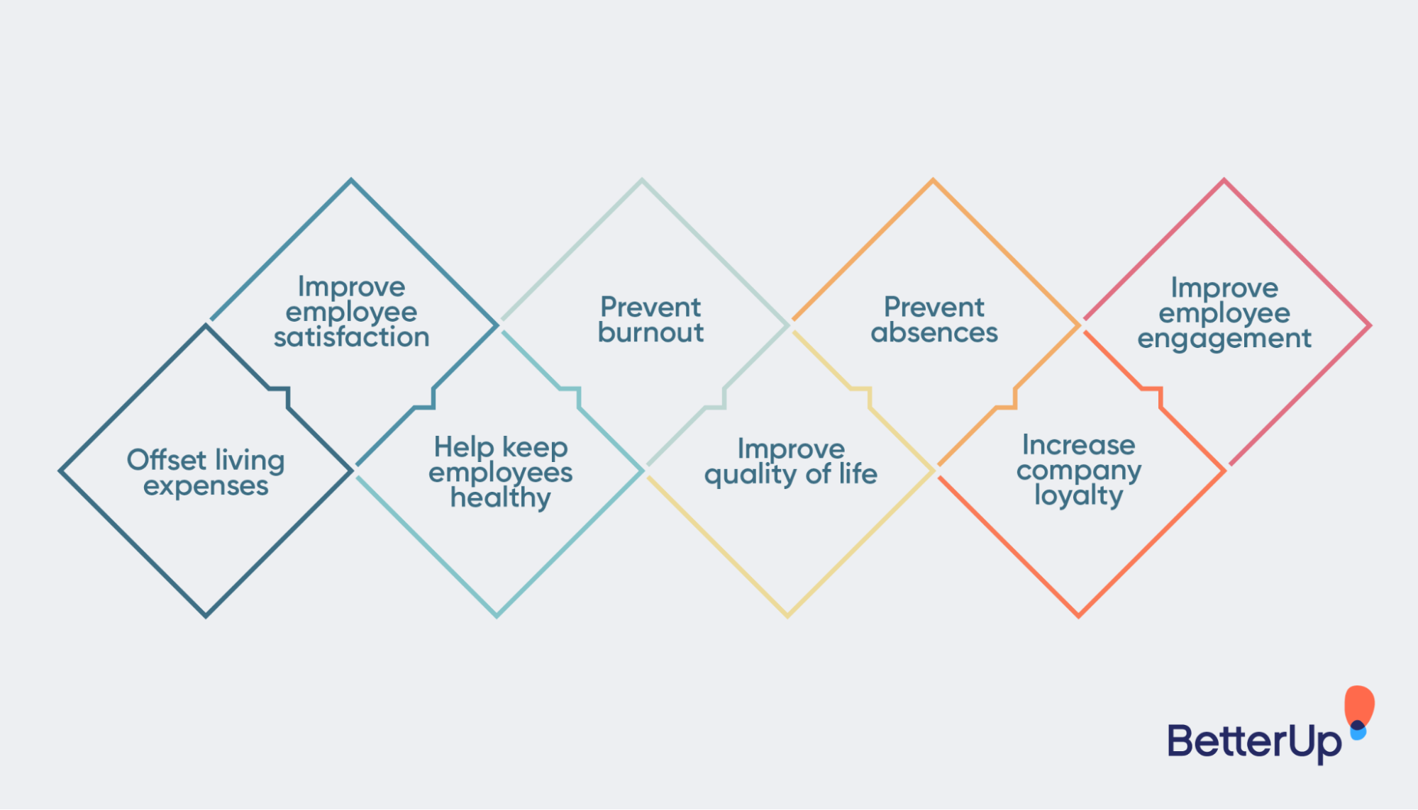 employee-benefits-are-important-because-best-job-benefits