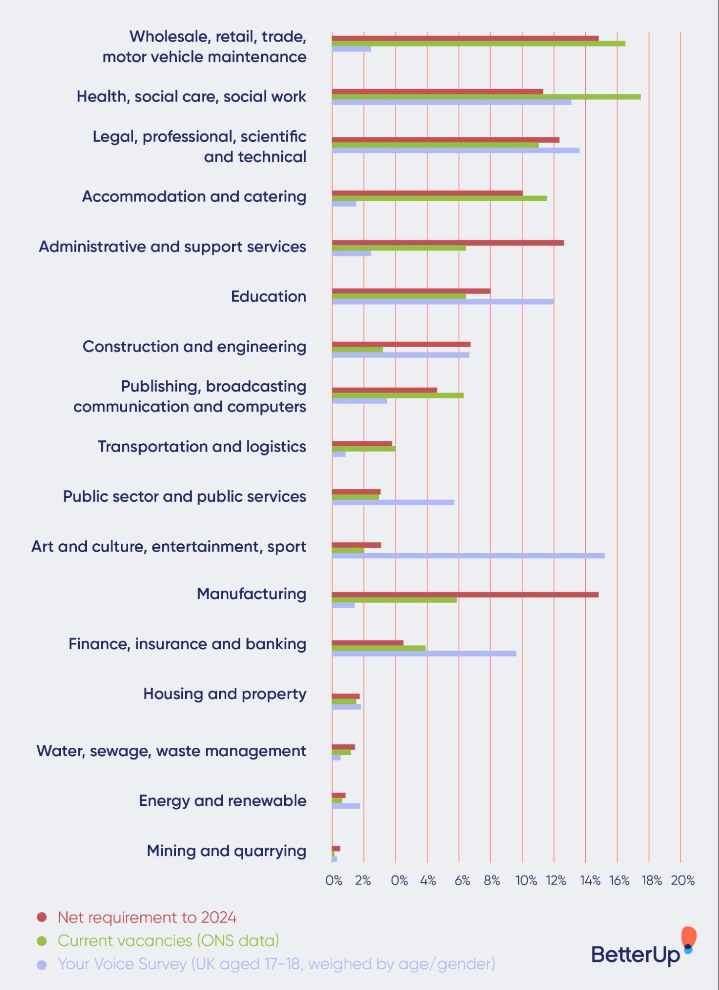 statistics-career-aspirations-career-aspirations