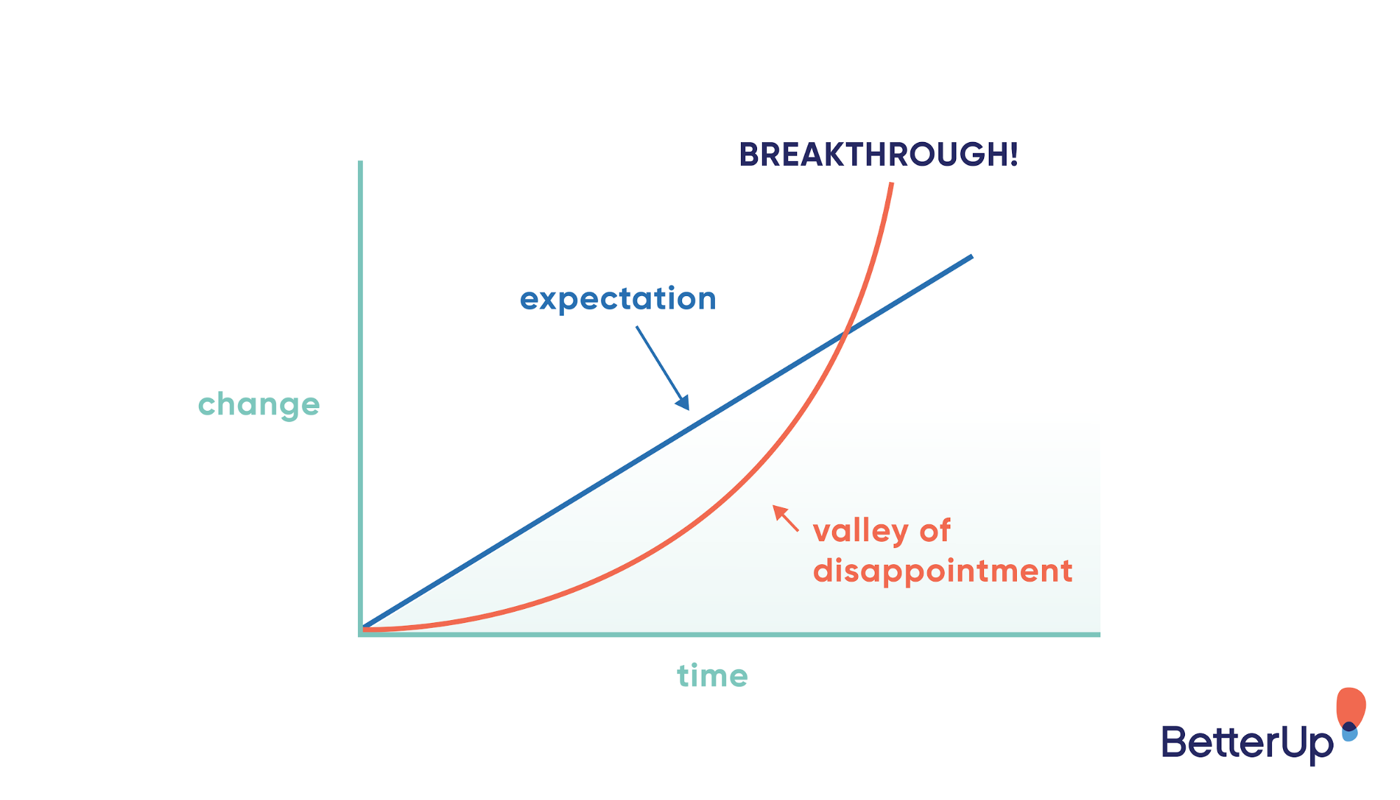 the valley of disappointment - how to deal with disappointment