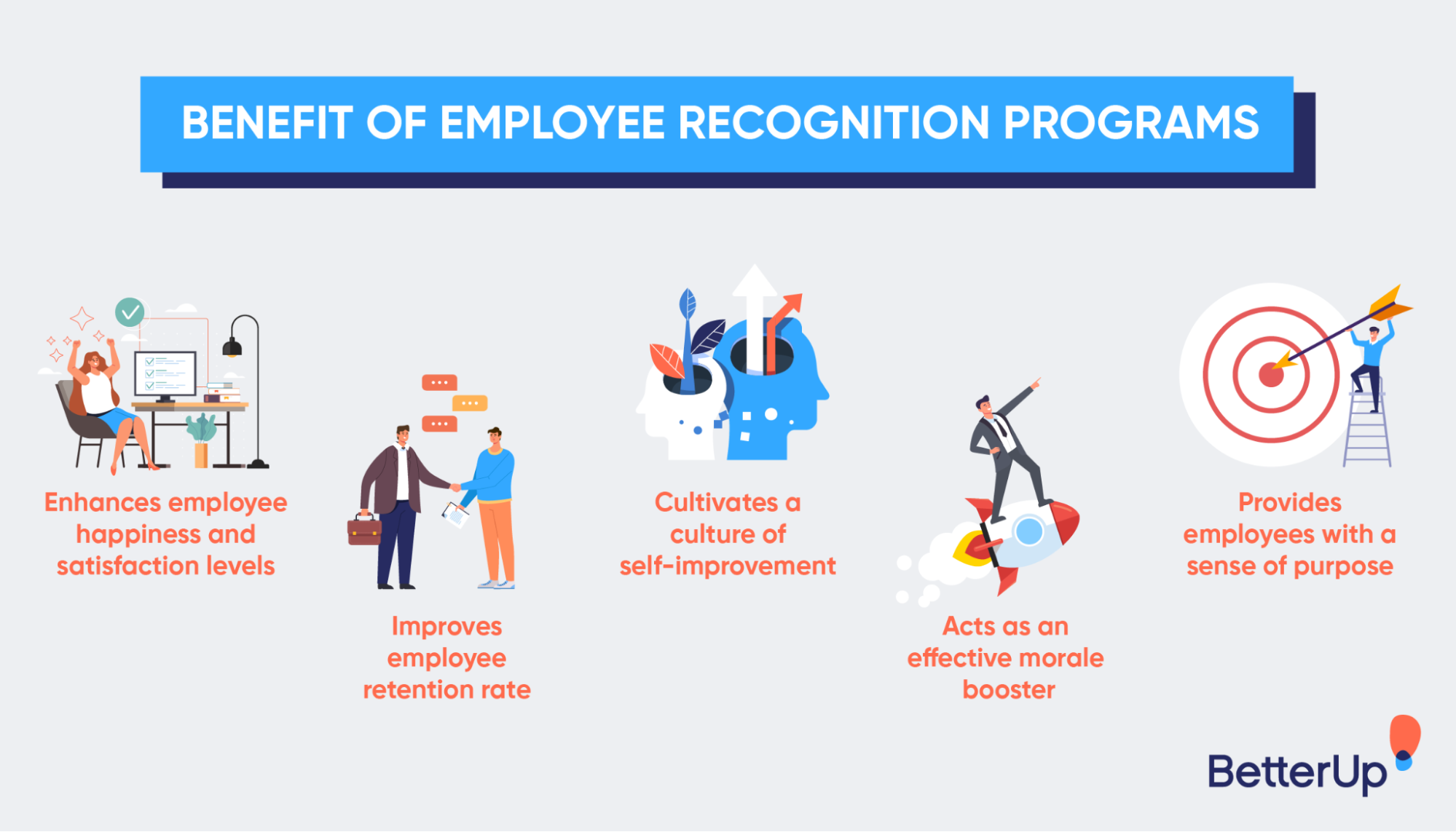 benefits of employee recognition programs