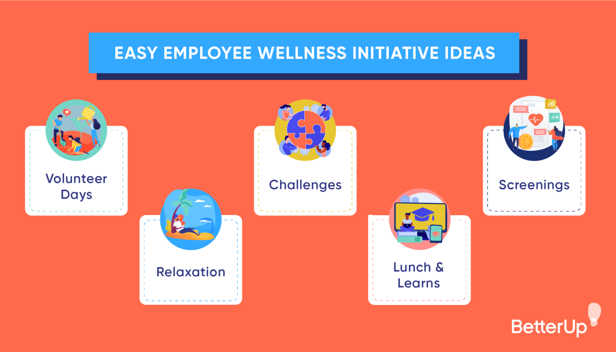 easy employee wellness initiative ideas