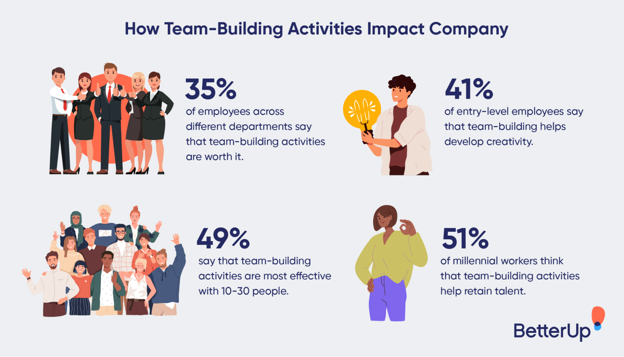 how-team-building-activities-impact-company-fun-activities-at-work