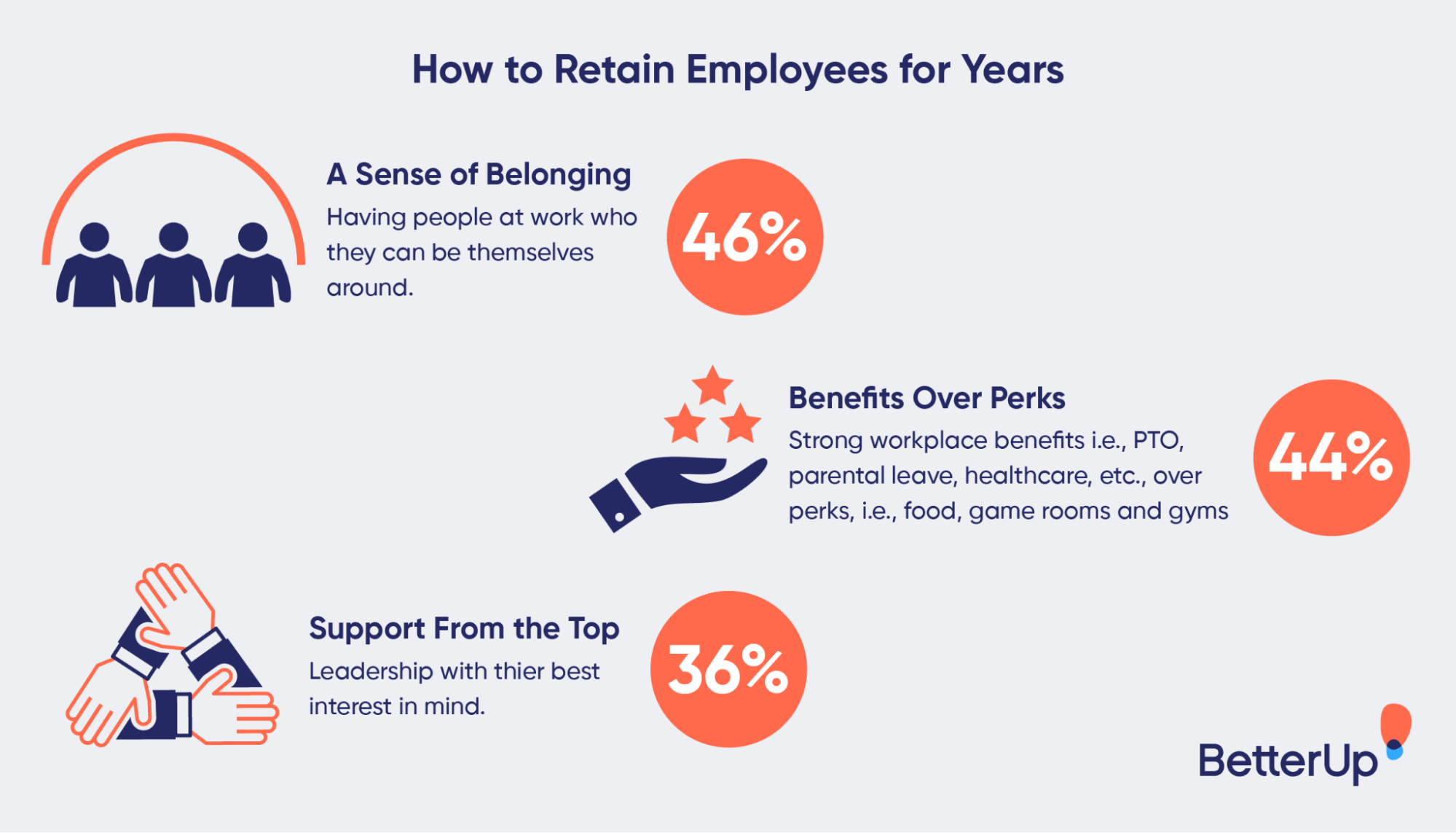 how-to-retain-employees-for-years-fun-activities-at-work