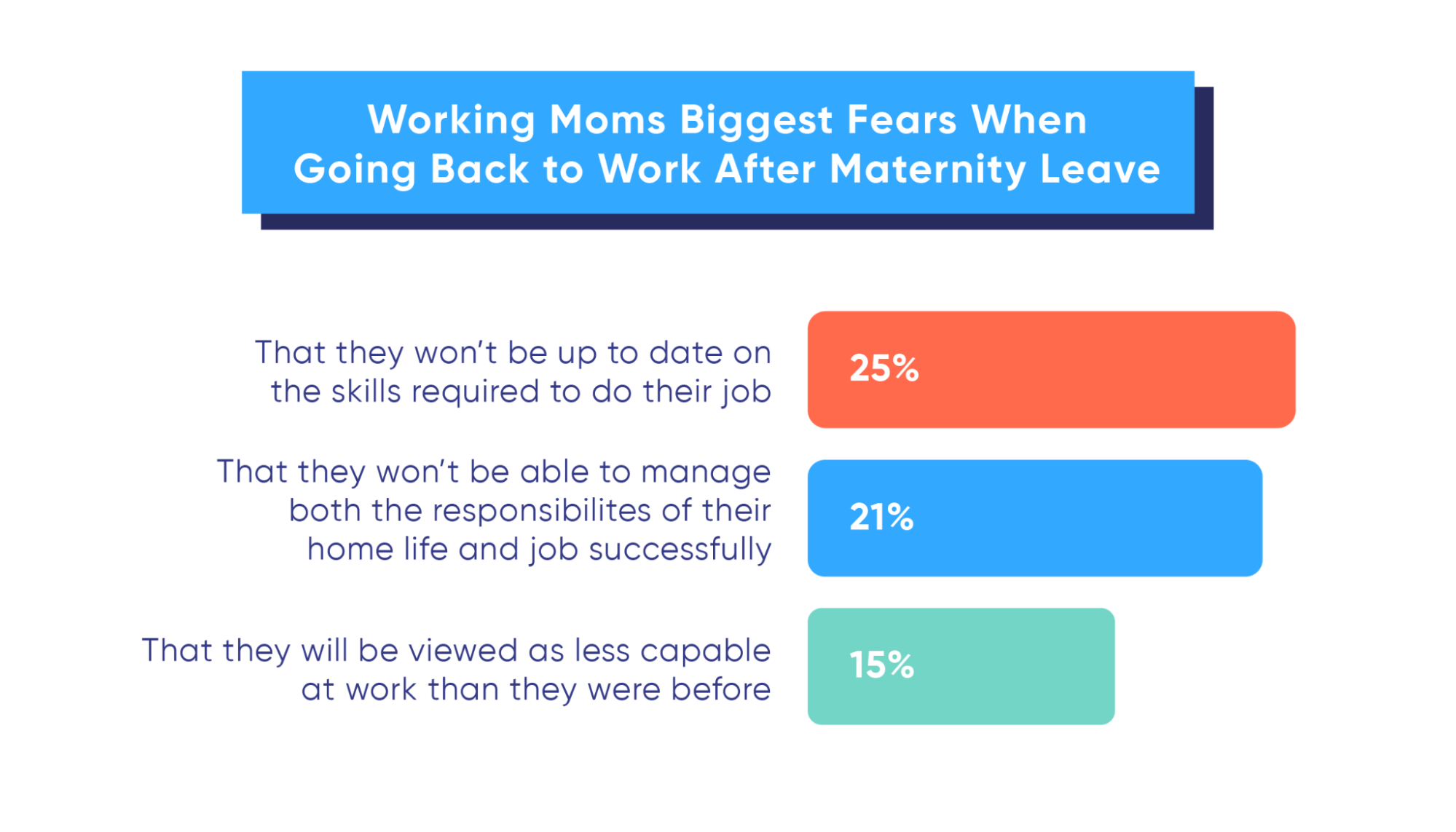 biggest fears when going back to work after maternity leave