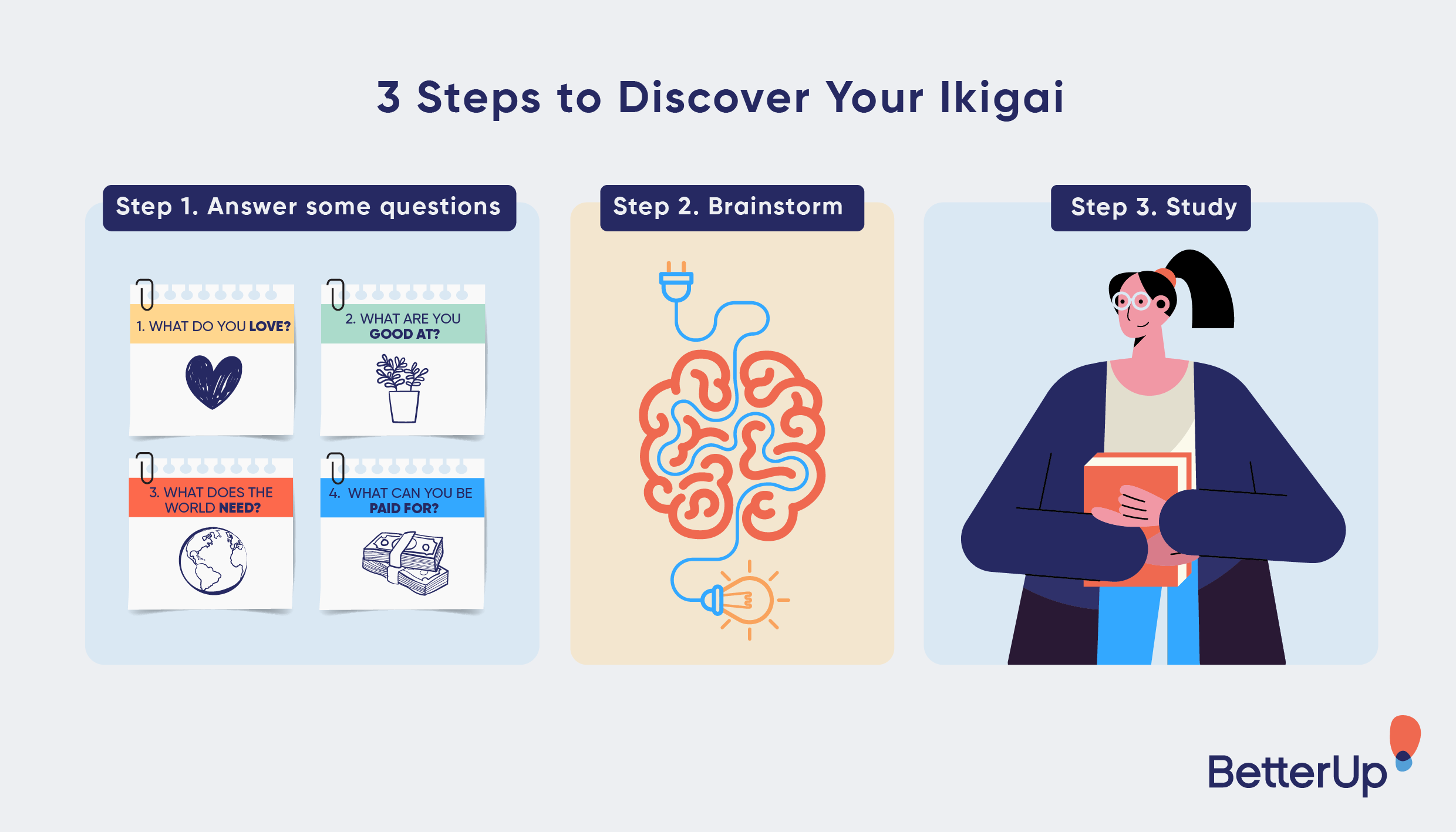 3 steps to discovering your ikigai
