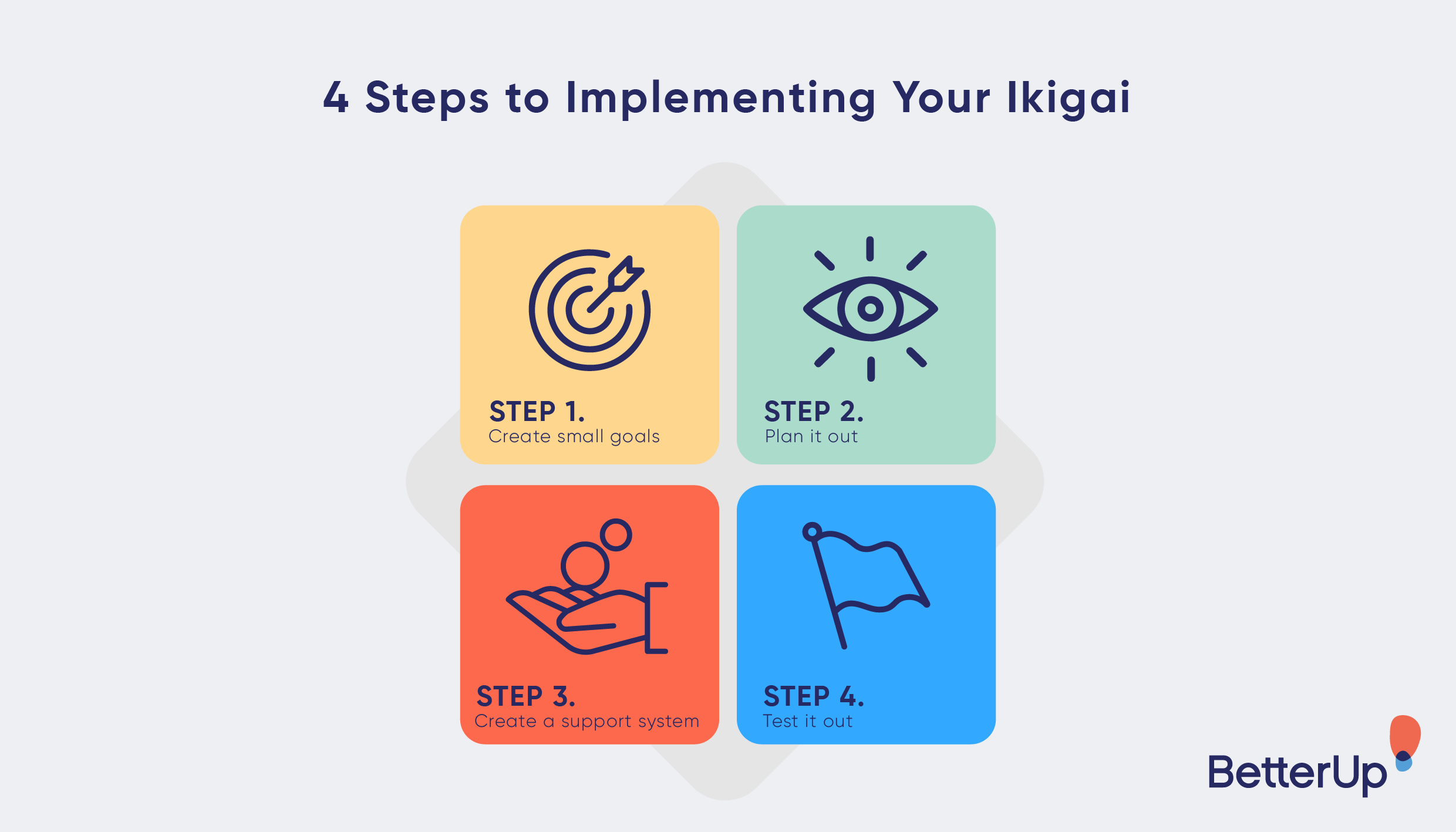 4 steps to embracing your ikigai