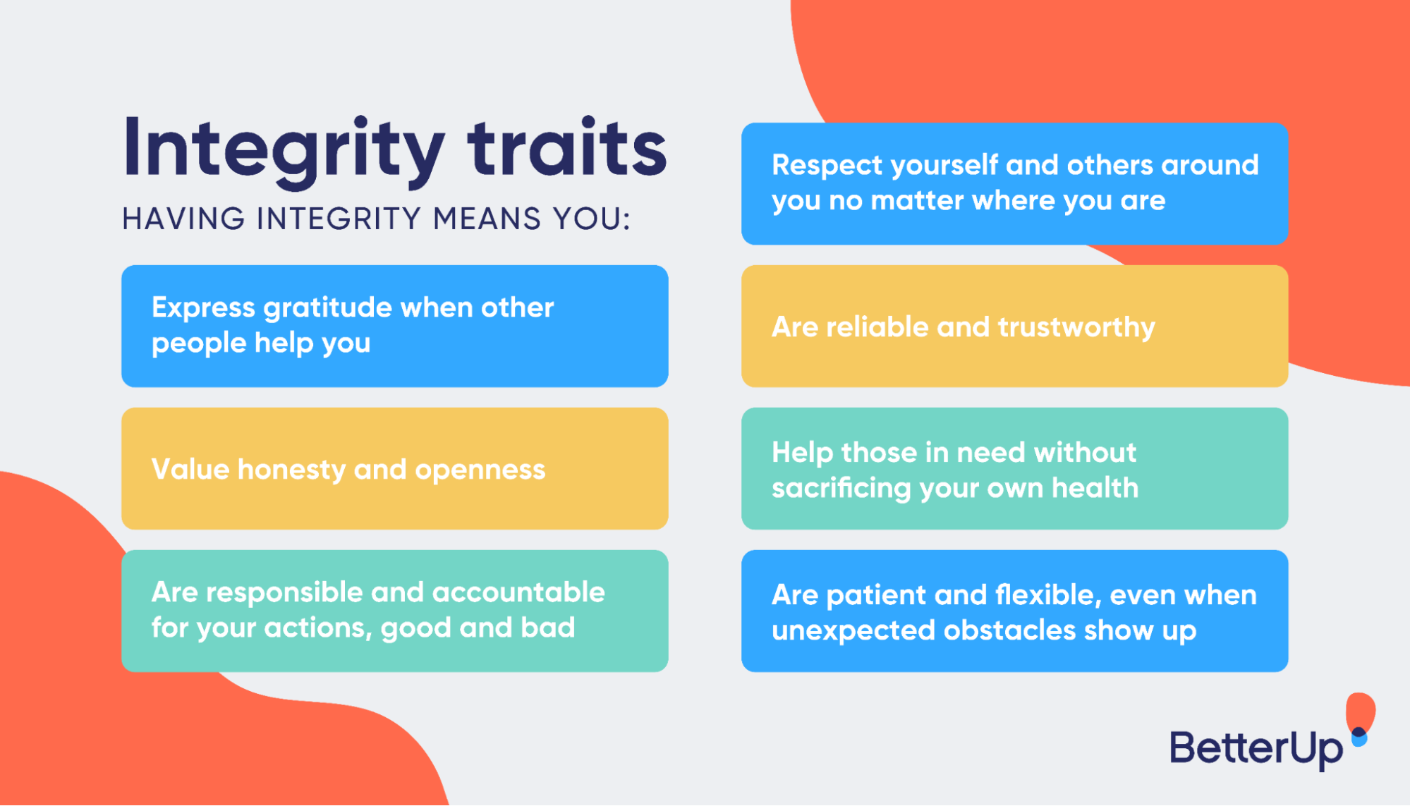 integrity-traits-- what is integrity