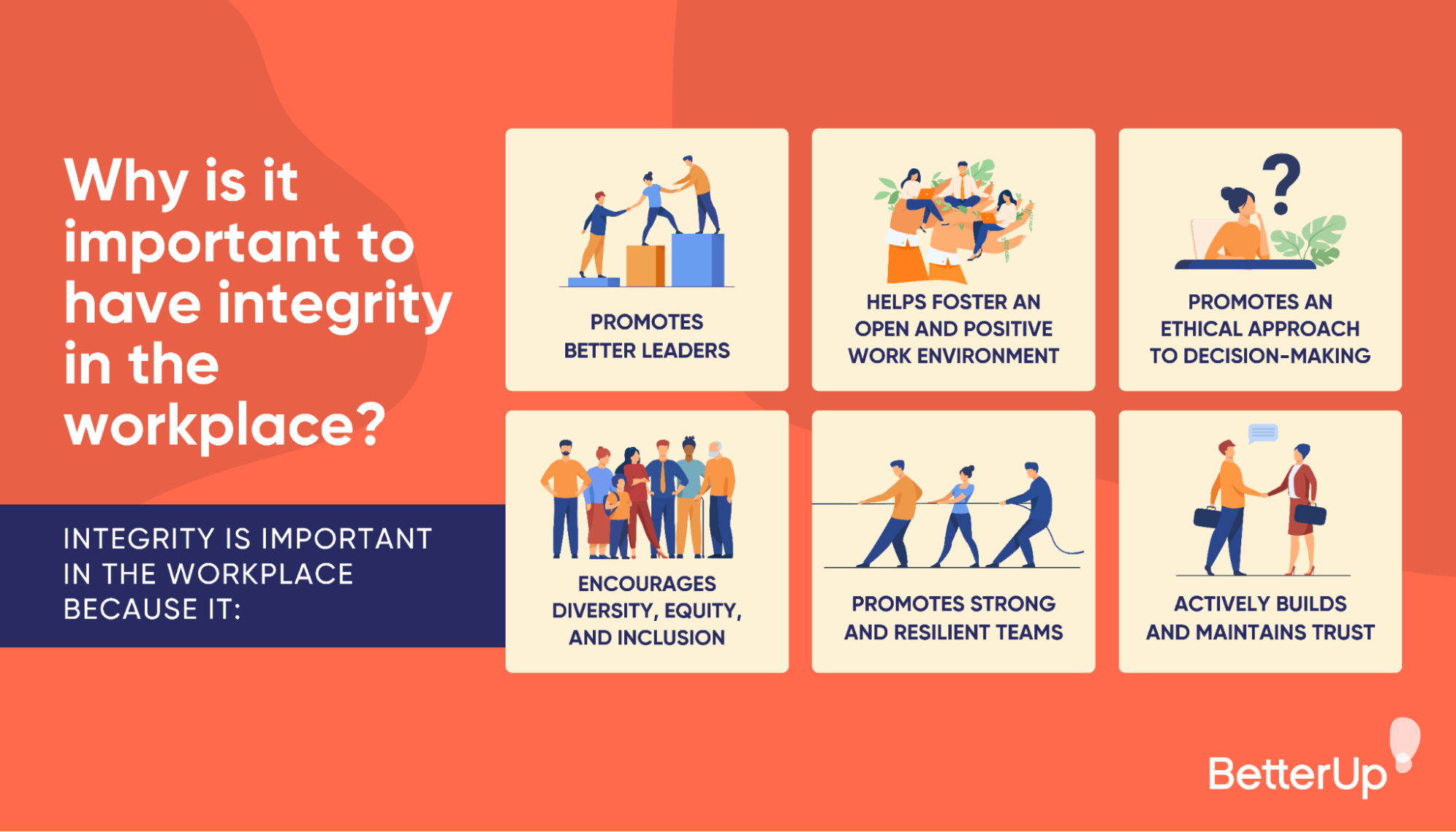 why-it's-important-to-have-integrity-at-work-integrity-in-the-workplace