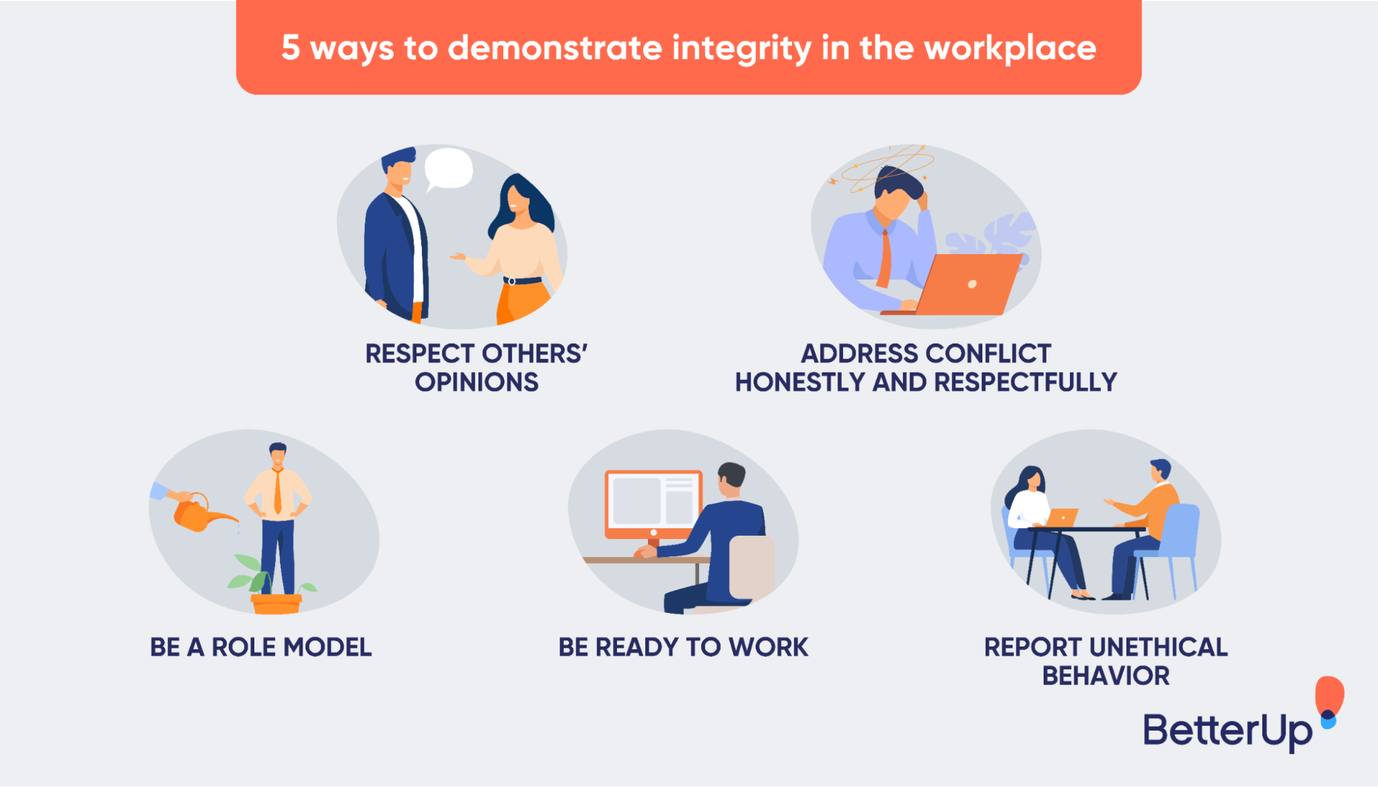 how-to-demonstrate-integrity-at-work-integrity-in-the-workplace