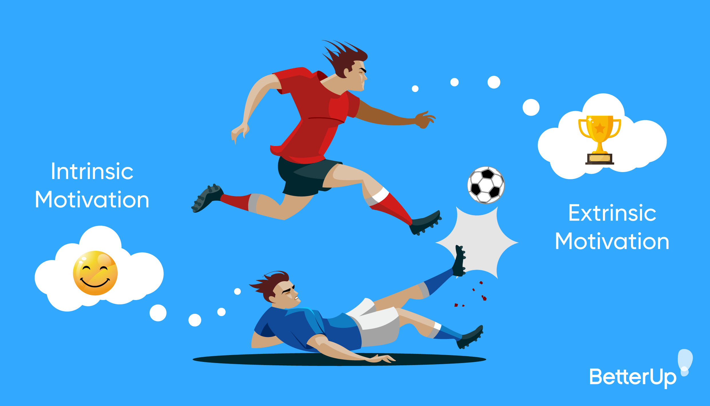 Two kids playing soccer demonstrating intrinsic and extrinsic motivation.