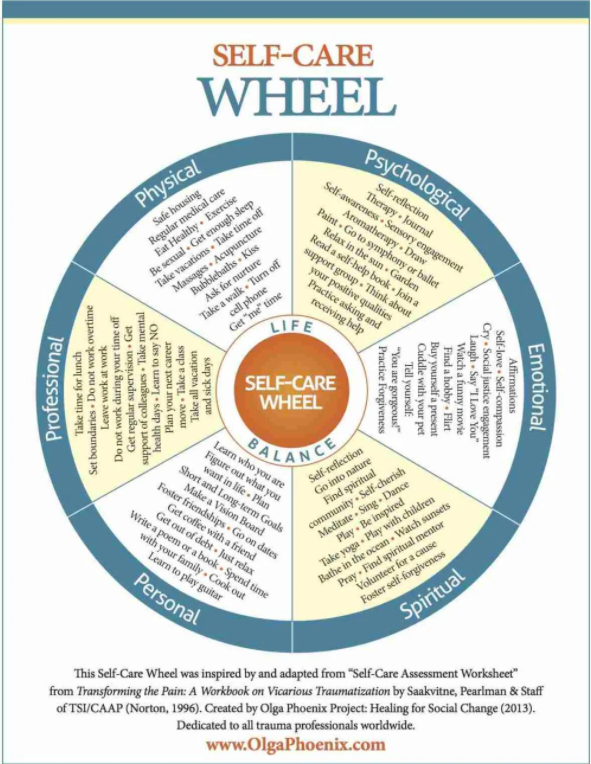 self-care wheel  - spiritual wellness