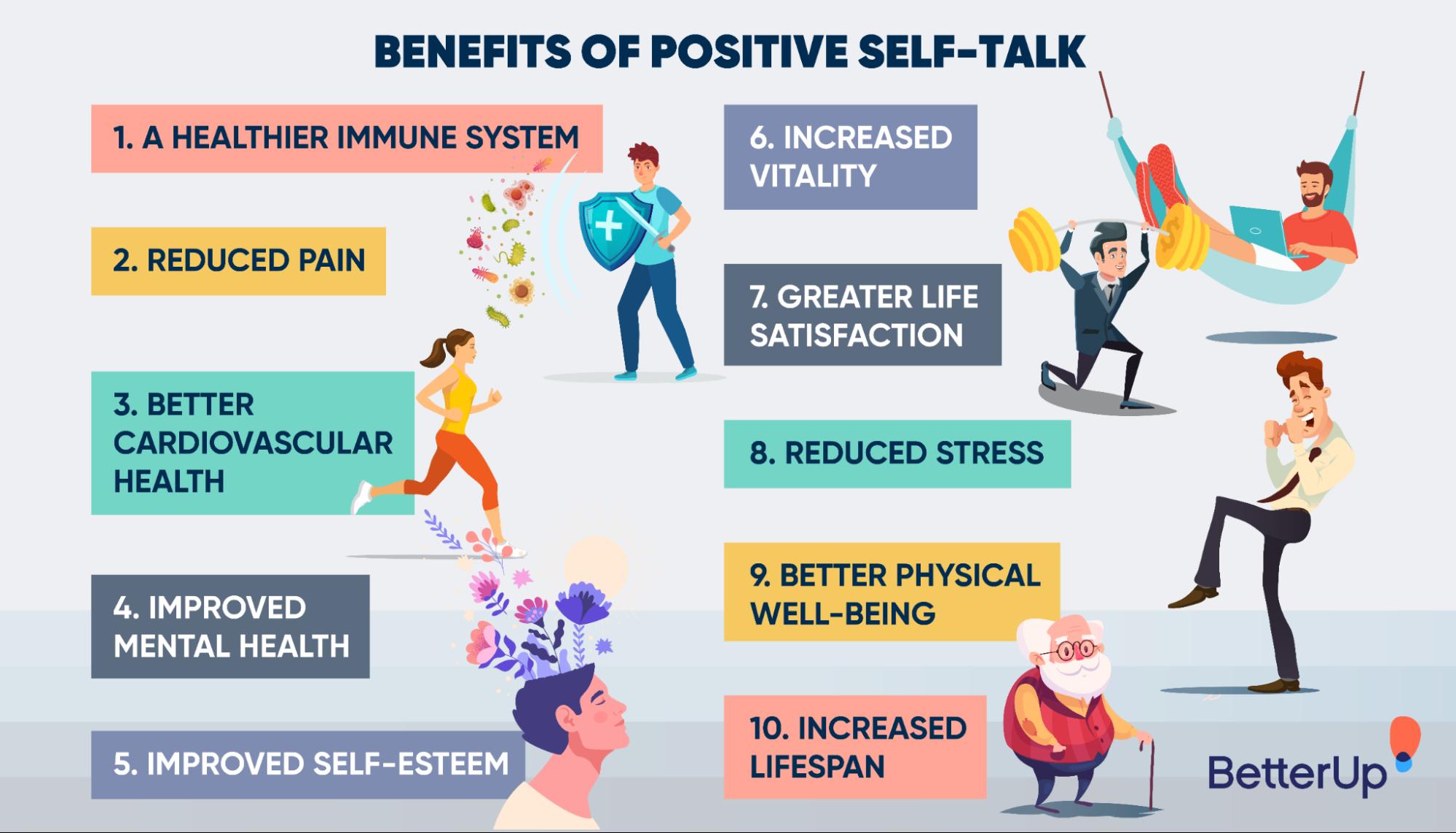 benefits-of-self-talk