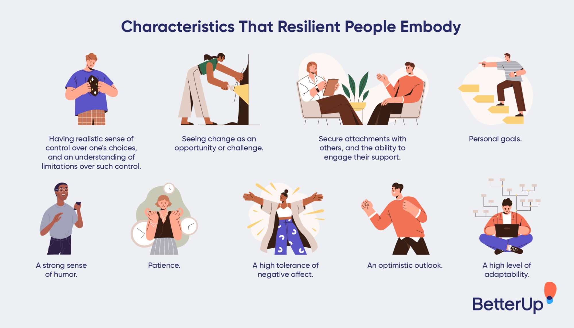 characteristics-of-resilience-building-resilience