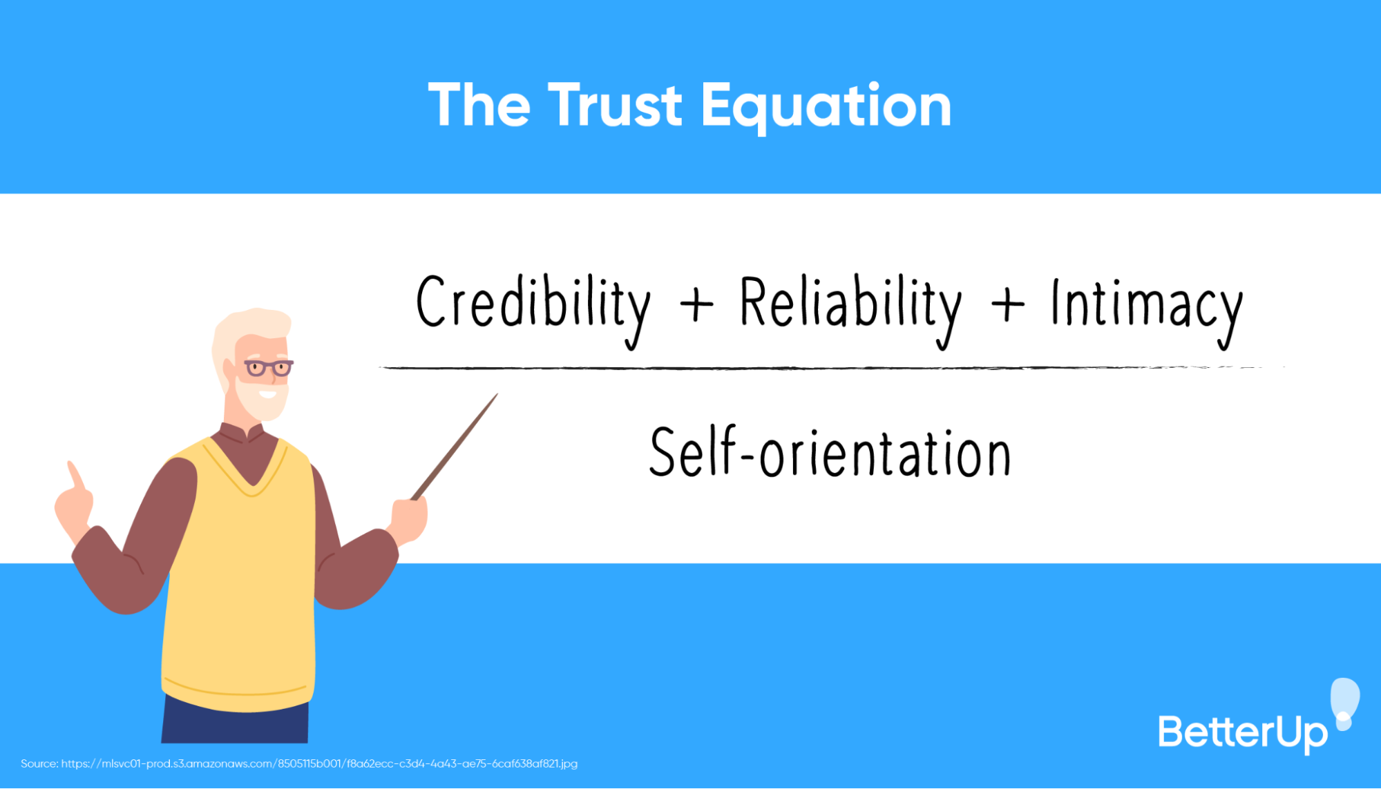 equation-to-score-your-trustworthiness-how-to-build-trust