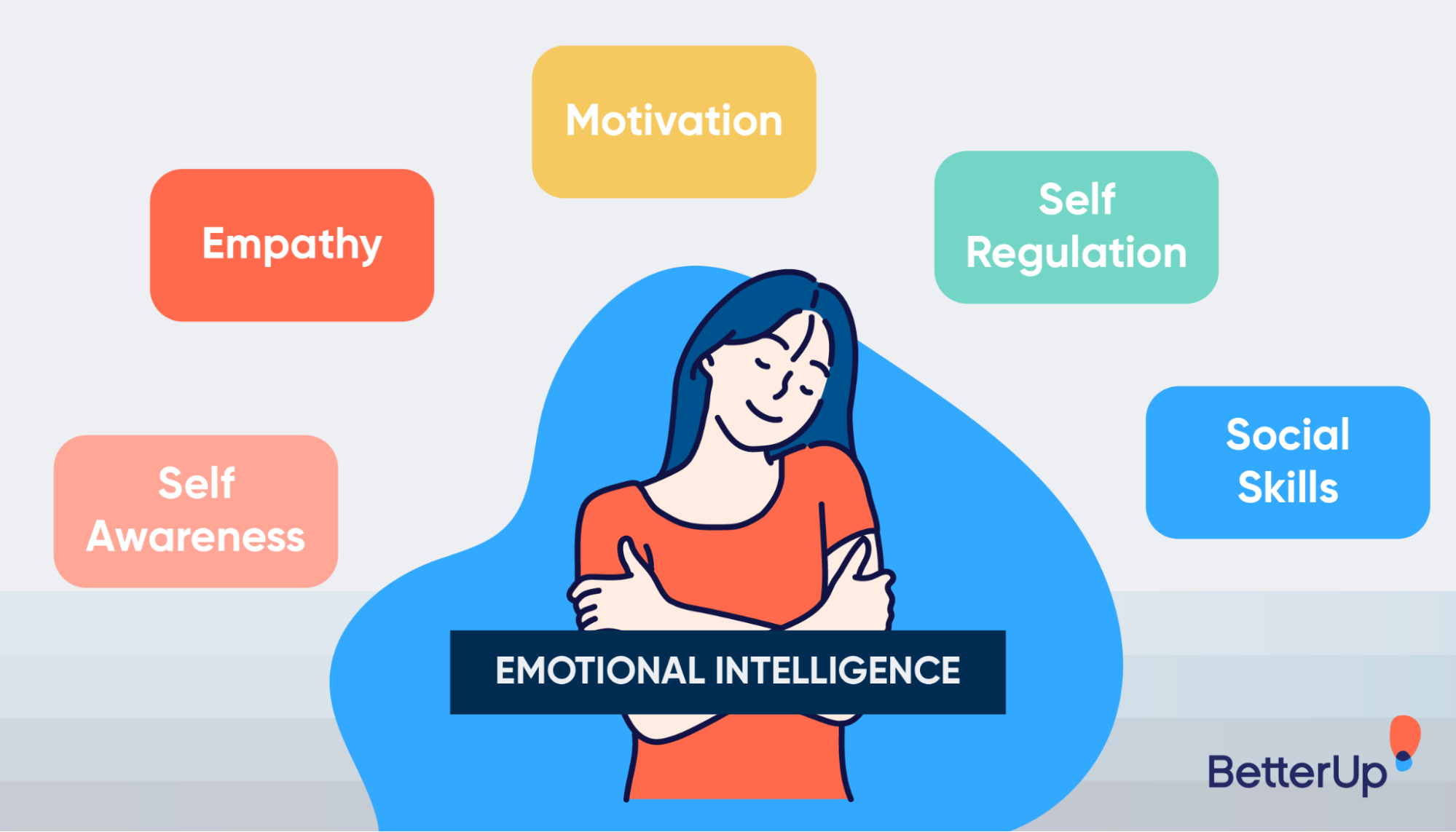 graphic-emotional-intelligence-developing-leaders