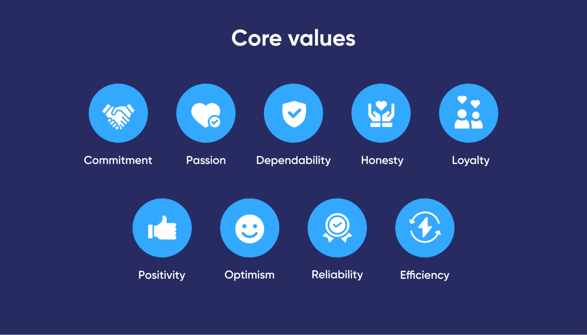 graphic-examples-of-authentic-leadership-values