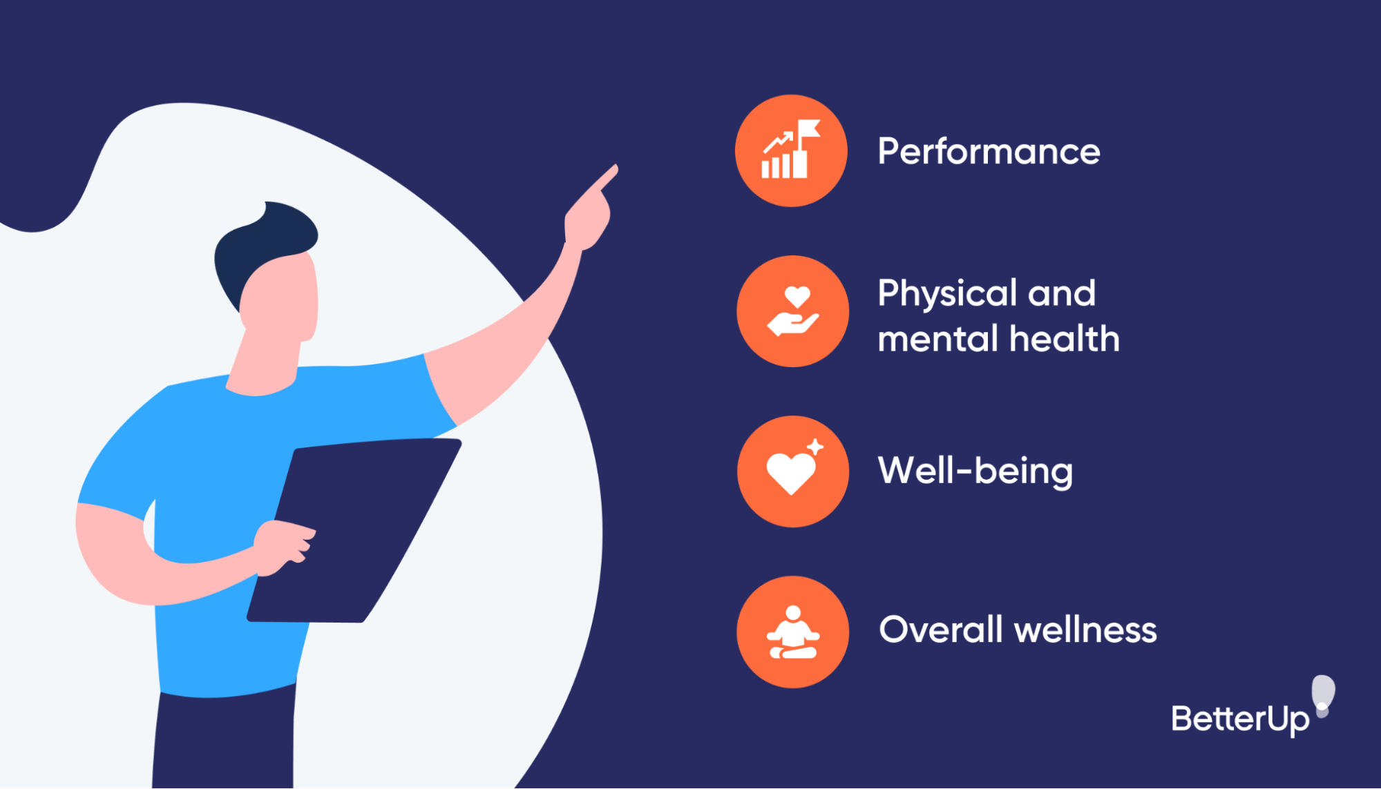 how-coaches-can-influence-employee-wellness