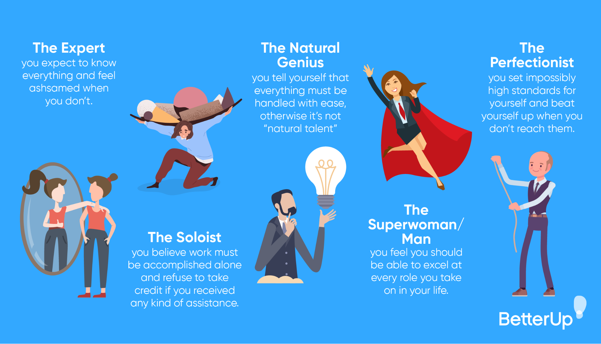 Infographic-showing-5-types-of-imposter syndrome-leadership-challenges