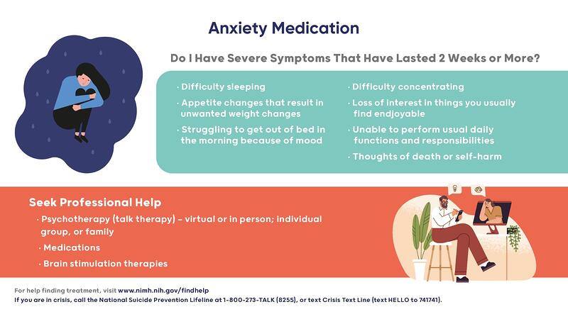 anxiety-medication-graphic-anxiety