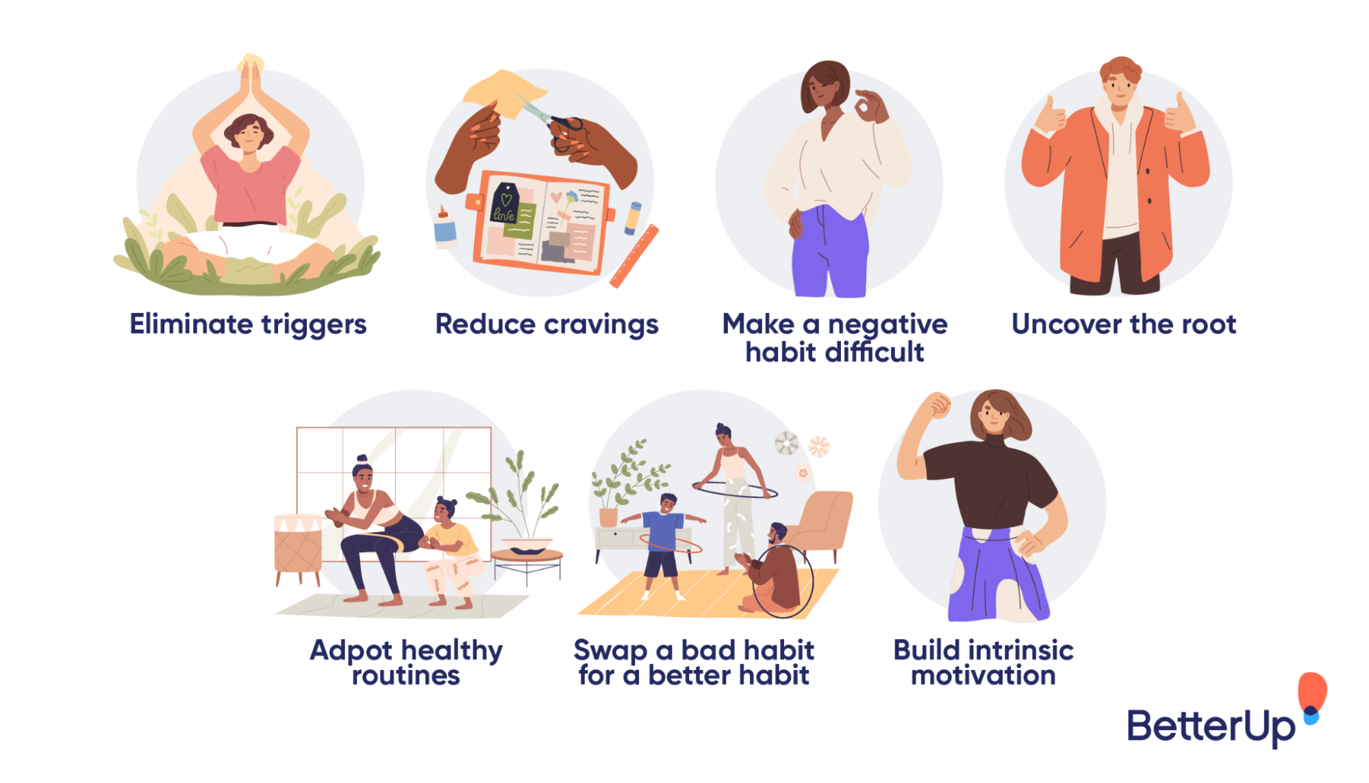 infographic-building-better-habits-building-habits