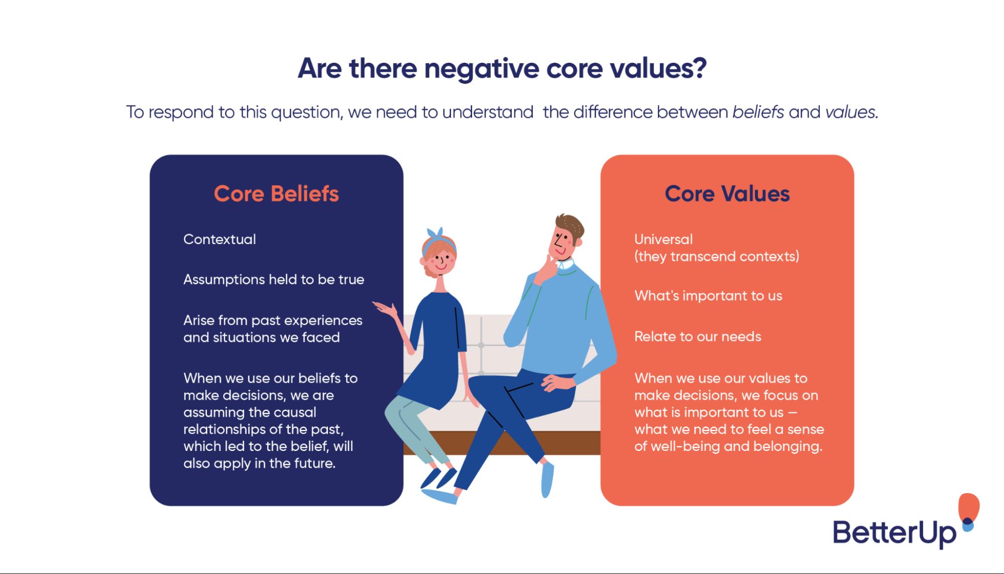 infographic-core-beliefs-vs-core-values