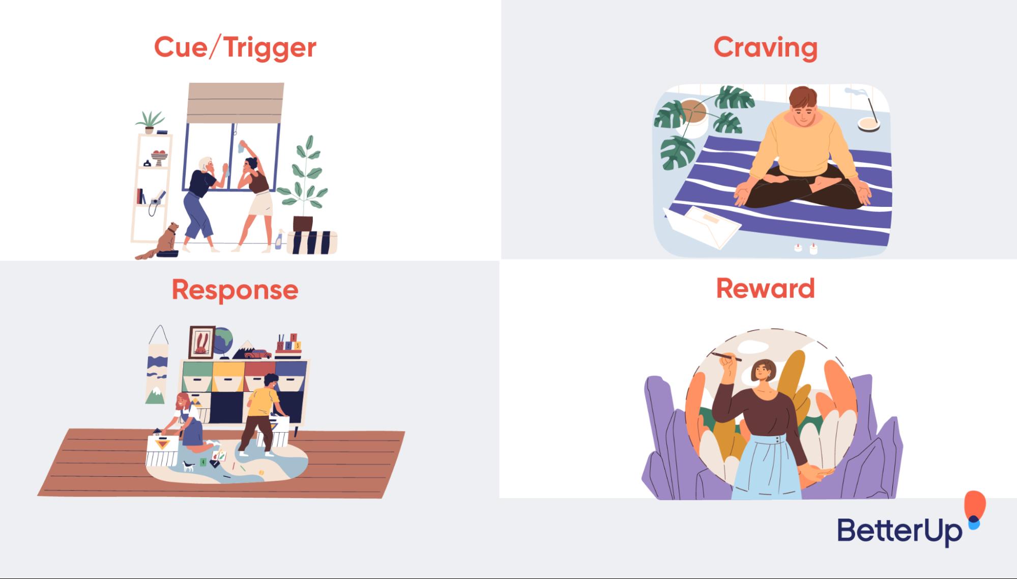 infographic-how-habits-form-building-habits
