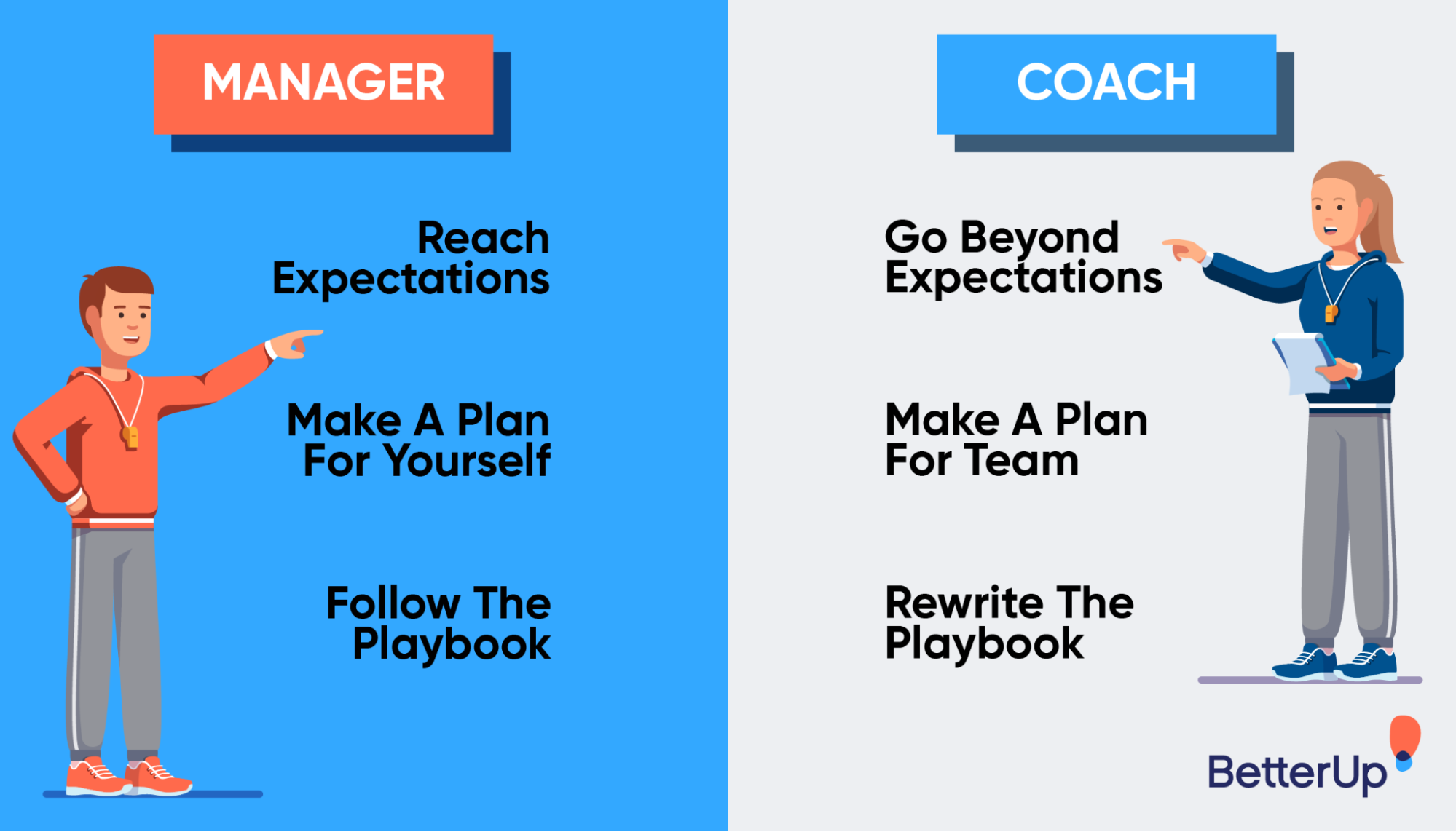 infographic-manager-vs-coach-developing-leaders