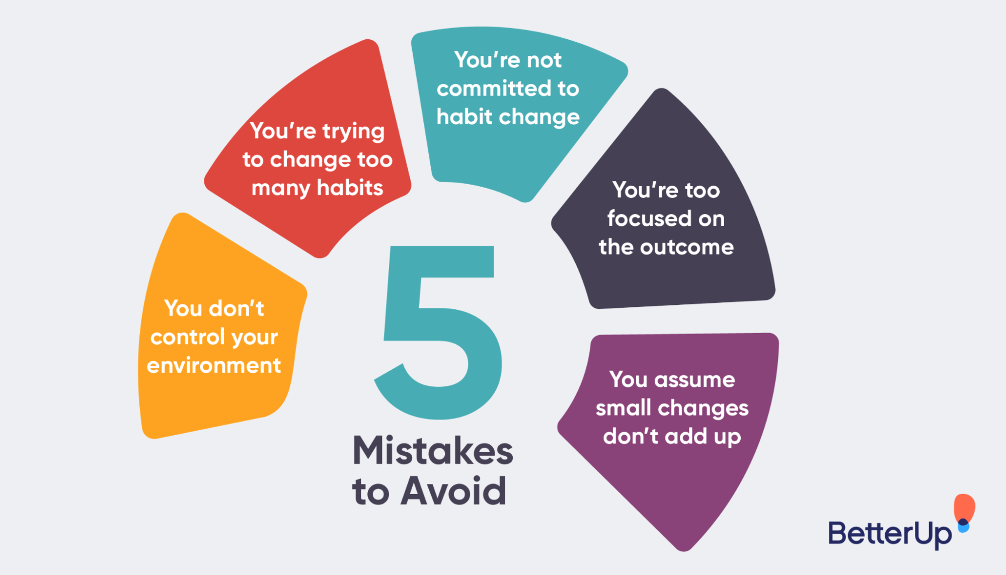 infographic-mistakes-to-avoid-building-habits