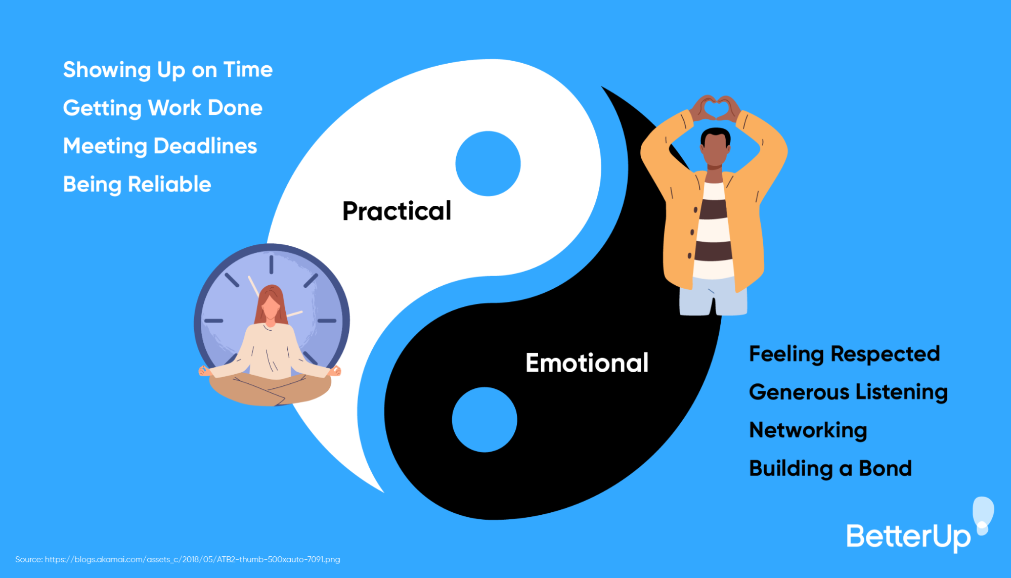 interconnected-nature-of-practical-and-emotional-trust-how-to-build-trust