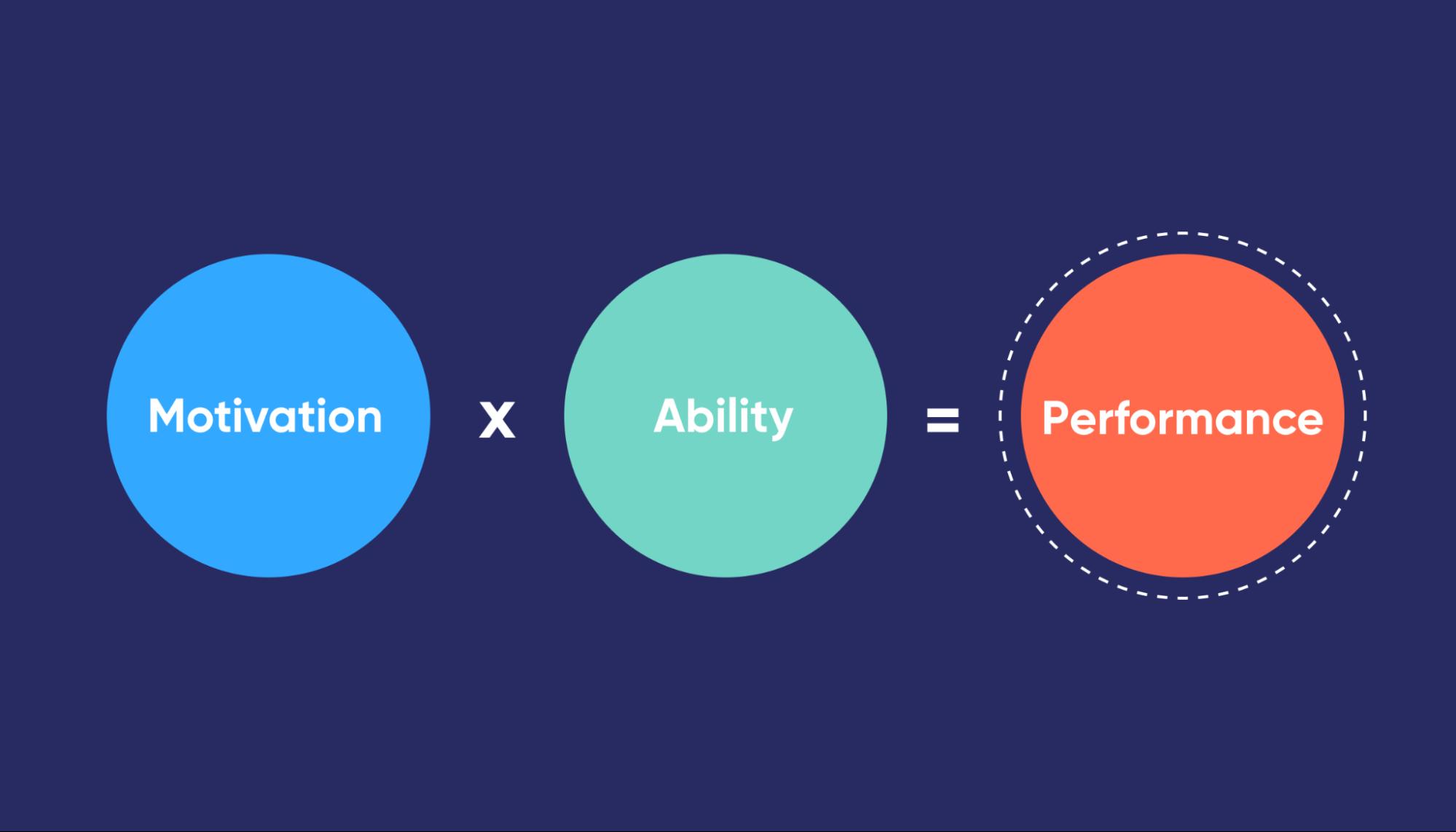 motivation-equation-work-motivation