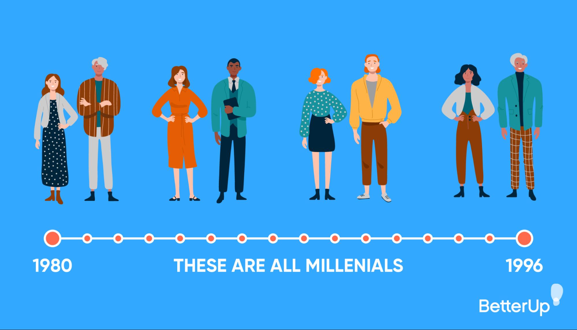 timeline-millennials-working