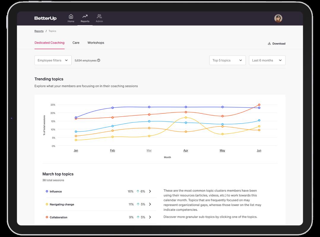 iPad_Insights_Bars_1072x800