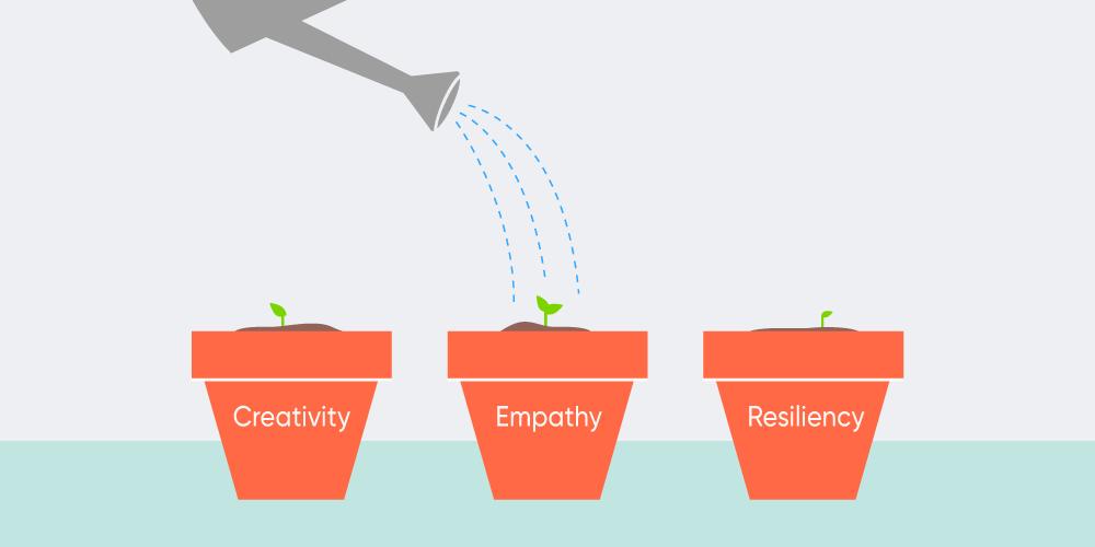 Solving the Leadership Development Dilemma